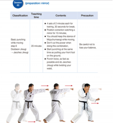 kta-book-taekwondo-libro-tecniche-mani
