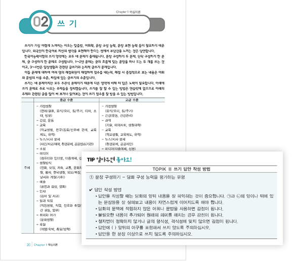 쓰기-test-topik-exam-paper-books-for-preparing-topik