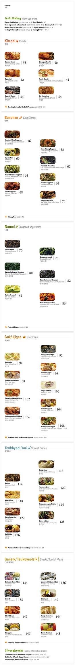 Libro-ricette-cucina-coreana-vendita-online-Dosoguan-Libreria-Coreana